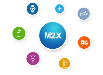 M2X: Build a Server Monitoring System - AT&T Developer
